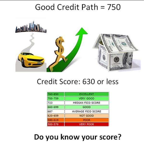 Good Credit and is Sexy